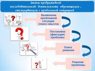 Выявление проблемной ситуации (поиск смысла) Постановка (фиксация) проблемы П