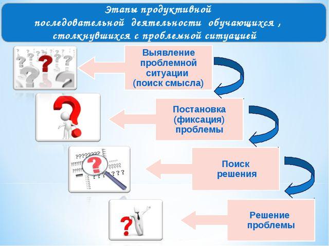 Выявление проблемной ситуации (поиск смысла) Постановка (фиксация) проблемы П...