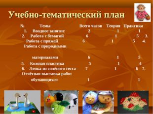 Учебно-тематический план № Темы Всего часов Теория Практика 1. Вводное заняти