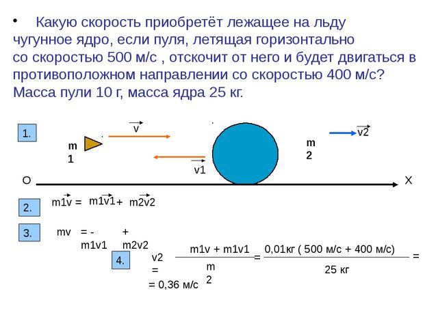 v v1 v2 m1 m2 X O 1. 2. m1v = m1v1 + m2v2 3. mv = - m1v1 + m2v2 4. v2 = m1v...