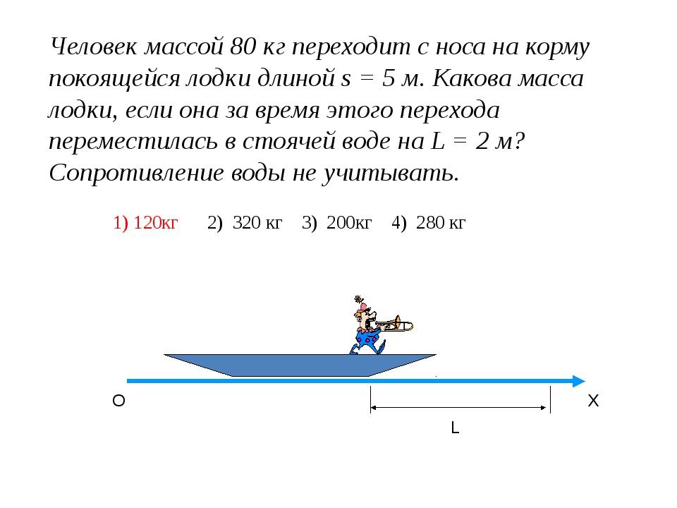 Человек массой 80 кг переходит с носа на корму покоящейся лодки длиной s = 5...