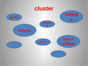 cluster block of flats cottage house floors garden fireplace
