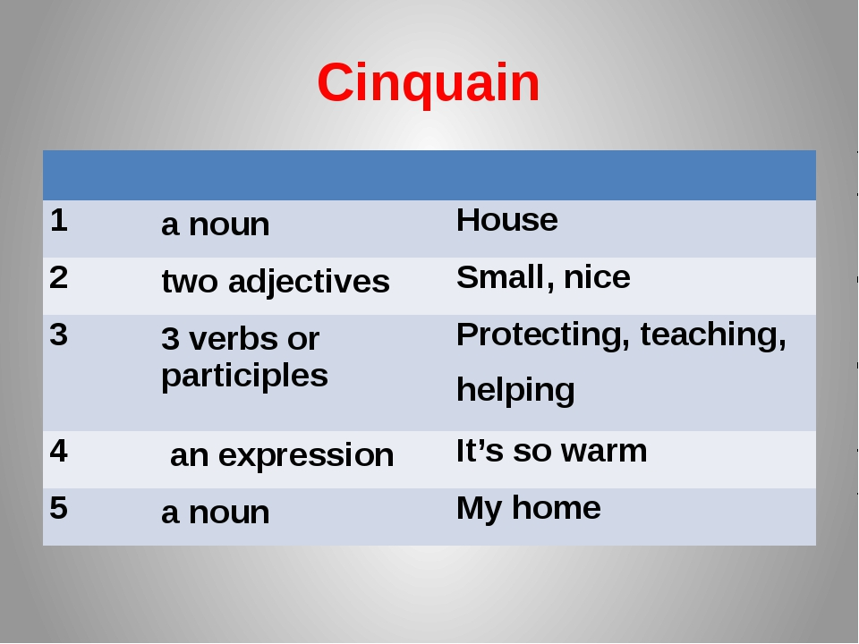 Сinquain 1 a noun House 2 two adjectives Small,nice 3 3 verbsor participles P...