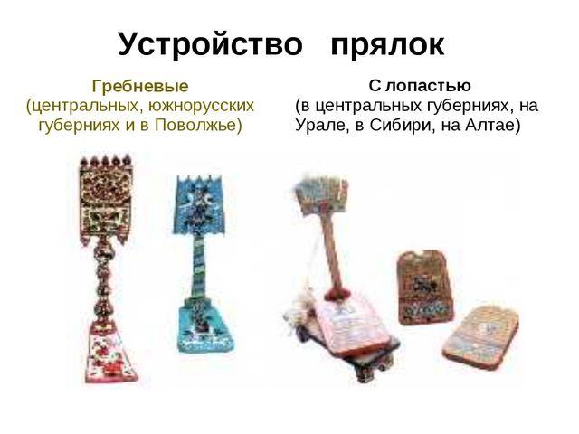 Устройство прялок Гребневые (центральных, южнорусских губерниях и в Поволжье)...