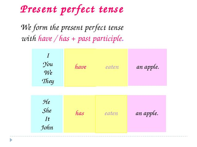 We form the present perfect tense with have / has + past participle. Present...