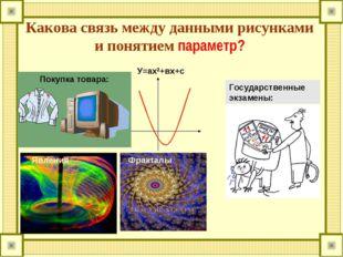 Какова связь между данными рисунками и понятием параметр? Покупка товара: Гос