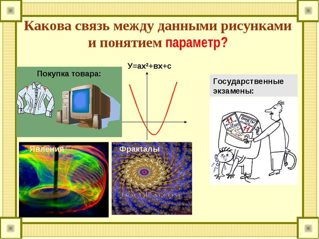 Какова связь между данными рисунками и понятием параметр? Покупка товара: Гос...