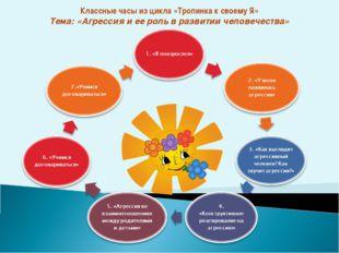 Классные часы из цикла «Тропинка к своему Я» Тема: «Агрессия и ее роль в разв