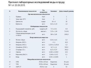 Протокол лабораторных исследований воды в пруду №1 от 20.09.2015 № Наименован