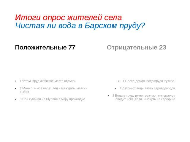 Итоги опрос жителей села Чистая ли вода в Барском пруду? Положительные 77 1Ле...
