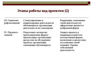 Этапы работы над проектом (2) III. Оценочно-рефлексивныйСтимулирование и кор