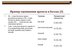Пример оценивания проекта в баллах (3) N1– сумма баллов по оценке руководите