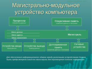 * Магистрально-модульное устройство компьютера Для обеспечения информационног