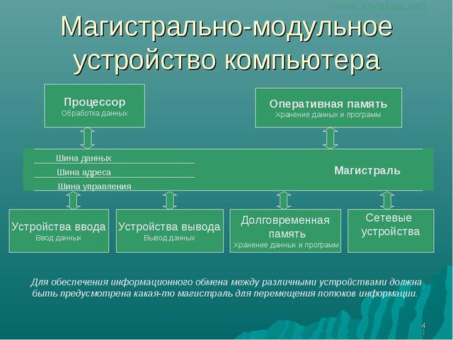 * Магистрально-модульное устройство компьютера Для обеспечения информационног...