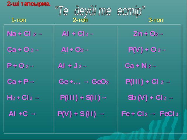 2-ші тапсырма. 1-топ 2-топ 3-топ Na + CI 2 → AI + CI2→ Zn + O2→ Ca + O 2→ АІ+...