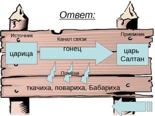 Ответ: царица Источник гонец царь Салтан Приемник Канал связи ткачиха, повари