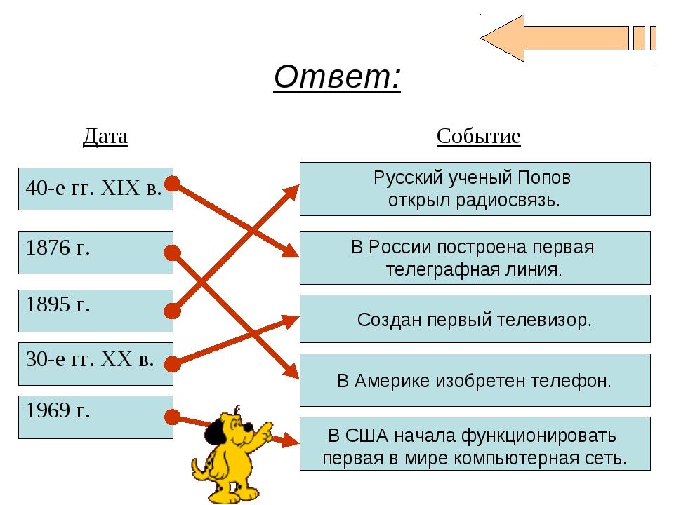 Ответ: Русский ученый Попов открыл радиосвязь. В России построена первая теле...