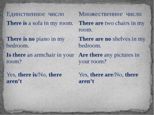 Единственное число Множественноечисло Thereisa sofa in my room. Therearetwo c