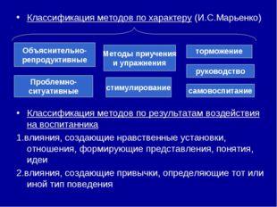 Классификация методов по характеру (И.С.Марьенко) Классификация методов по ре
