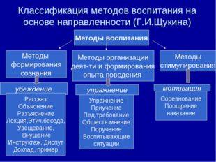 Классификация методов воспитания на основе направленности (Г.И.Щукина) Методы