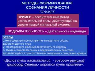 МЕТОДЫ ФОРМИРОВАНИЯ СОЗНАНИЯ ЛИЧНОСТИ ПРИМЕР «Долог путь наставлений, - говор
