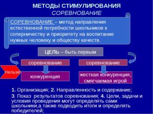 МЕТОДЫ СТИМУЛИРОВАНИЯ СОРЕВНОВАНИЕ 1. Организация; 2. Направленность и содерж