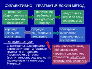 СУБЪЕКТИВНО – ПРАГМАТИЧЕСКИЙ МЕТОД МОДИФИКАЦИИ: 1. контракты; 2.программы сам