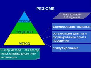 РЕЗЮМЕ формирование сознания организация деят-ти и формирование опыта поведен