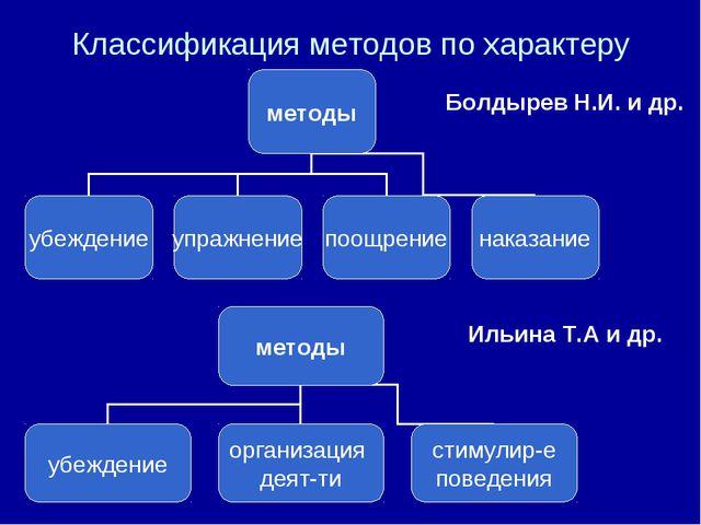 Классификация методов по характеру Болдырев Н.И. и др. Ильина Т.А и др.
