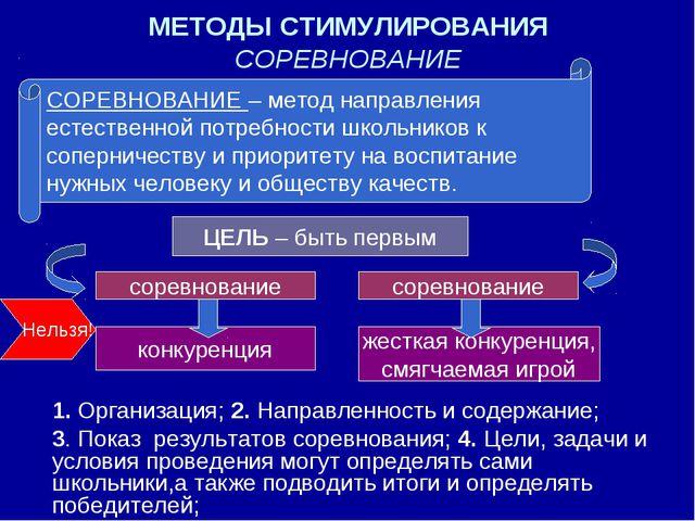 МЕТОДЫ СТИМУЛИРОВАНИЯ СОРЕВНОВАНИЕ 1. Организация; 2. Направленность и содерж...