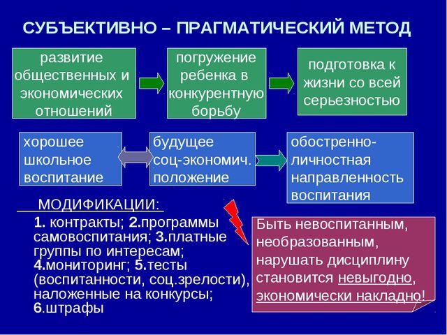СУБЪЕКТИВНО – ПРАГМАТИЧЕСКИЙ МЕТОД МОДИФИКАЦИИ: 1. контракты; 2.программы сам...