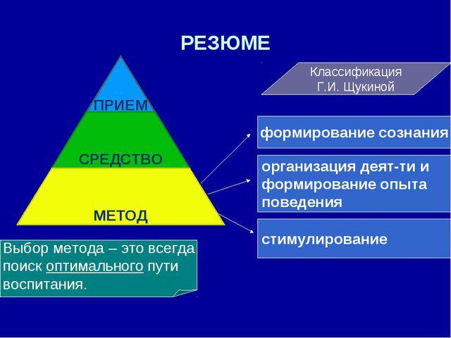 РЕЗЮМЕ формирование сознания организация деят-ти и формирование опыта поведен...