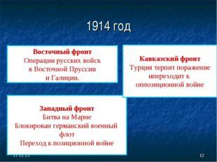 * * 1914 год Восточный фронт Операции русских войск в Восточной Пруссии и Гал