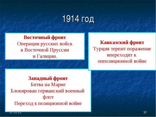 * * 1914 год Восточный фронт Операции русских войск в Восточной Пруссии и Гал...