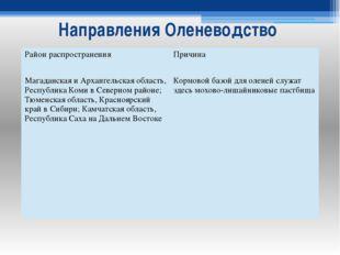 Направления Оленеводство Район распространения Причина Магаданская и Архангел