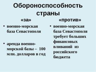 Обороноспособность страны «за» военно-морская база Севастополя аренда военно-