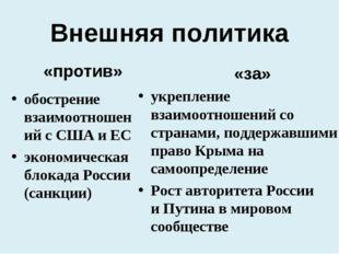 Внешняя политика «за» укрепление взаимоотношений со странами, поддержавшими п
