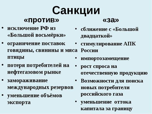 Санкции «против» исключение РФ из «Большой восьмёрки» ограничение поставок го...