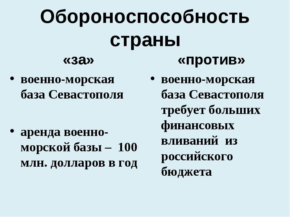 Обороноспособность страны «за» военно-морская база Севастополя аренда военно-...
