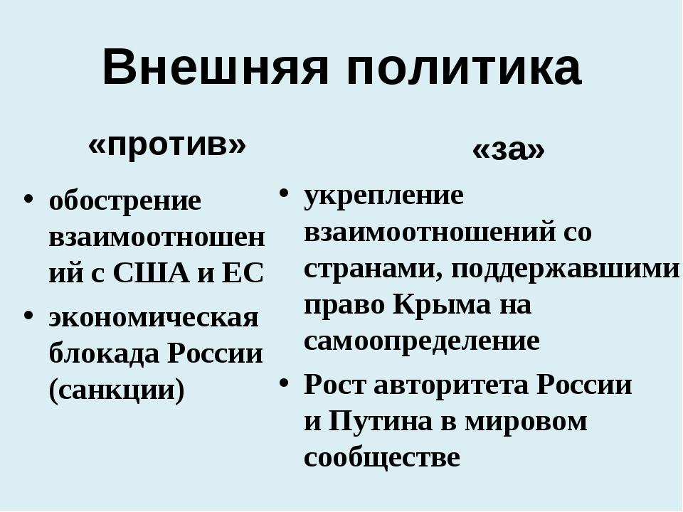 Внешняя политика «за» укрепление взаимоотношений со странами, поддержавшими п...