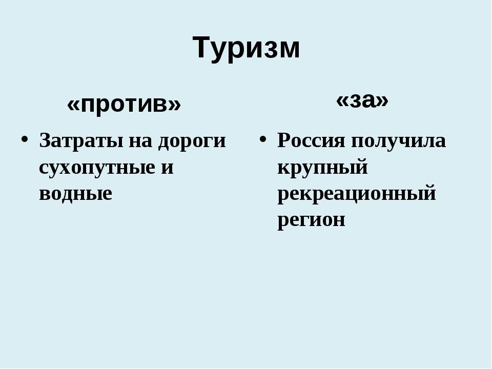 Туризм «за» Россия получила крупный рекреационный регион «против» Затраты на...