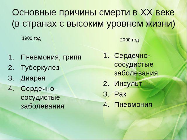 Основные причины смерти в ХХ веке (в странах с высоким уровнем жизни) Пневмон...