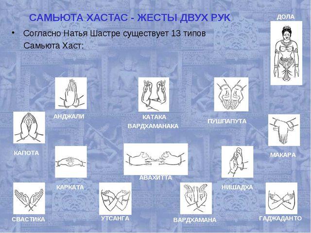 САМЬЮТА ХАСТАС - ЖЕСТЫ ДВУХ РУК Согласно Натья Шастре существует 13 типов Сам...