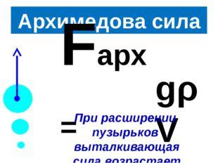 Архимедова сила Fарх= gρV При расширении пузырьков выталкивающая сила возраст