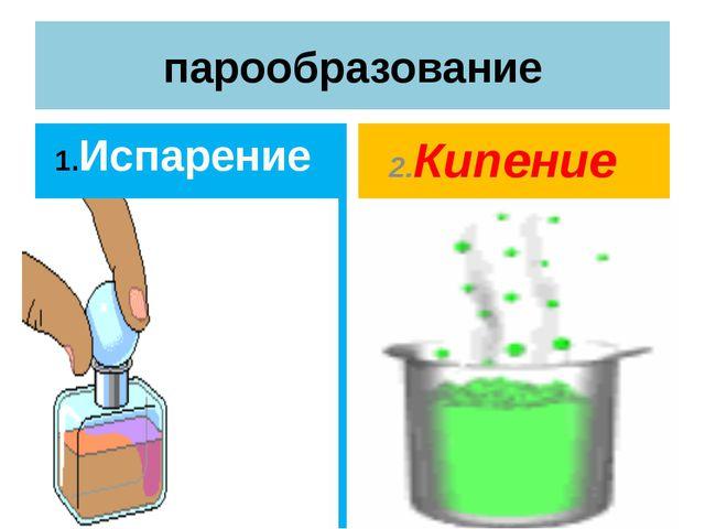 парообразование 1.Испарение Происходит при любой температуре Температура испа...