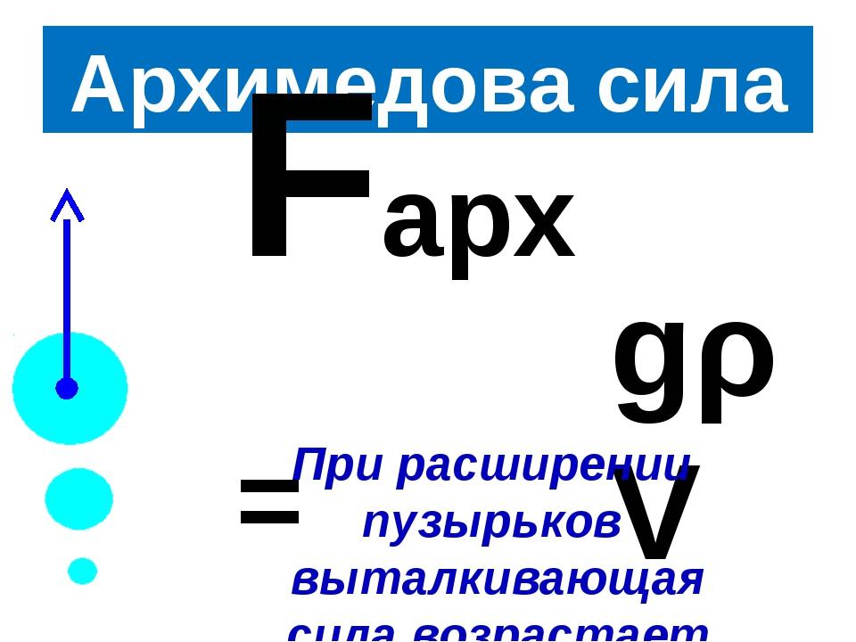 Архимедова сила Fарх= gρV При расширении пузырьков выталкивающая сила возраст...