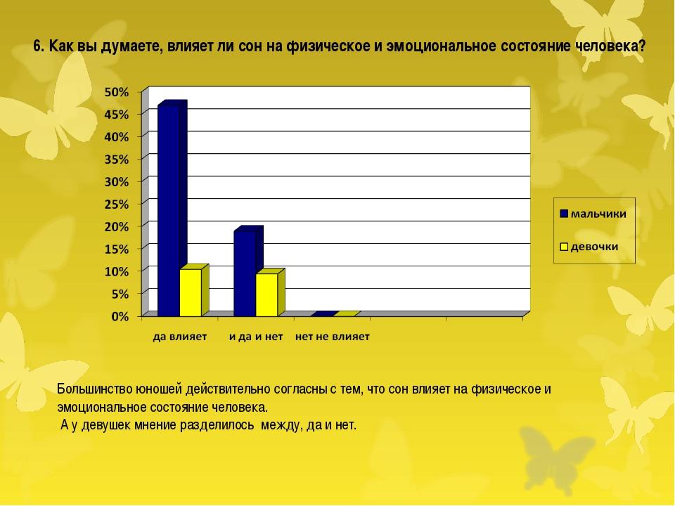 Большинство юношей действительно согласны с тем, что сон влияет на физическое...