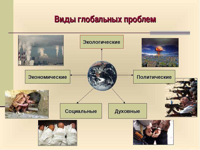 Виды глобальных проблем Экономические Социальные Экологические Духовные Полит...