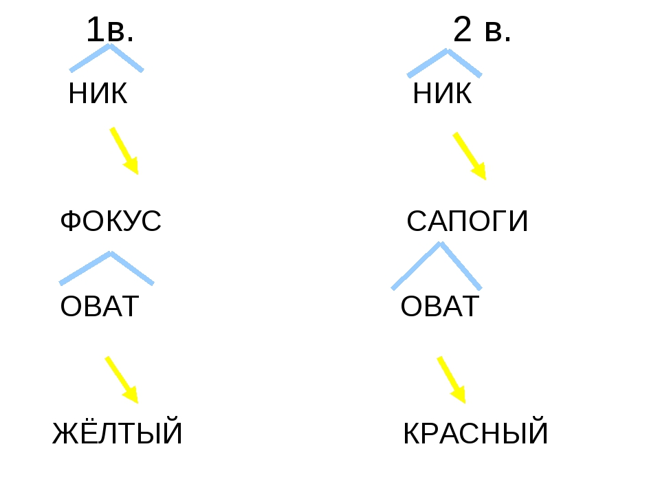 1в. 2 в. НИК НИК ФОКУС САПОГИ ОВАТ ОВАТ ЖЁЛТЫЙ КРАСНЫЙ