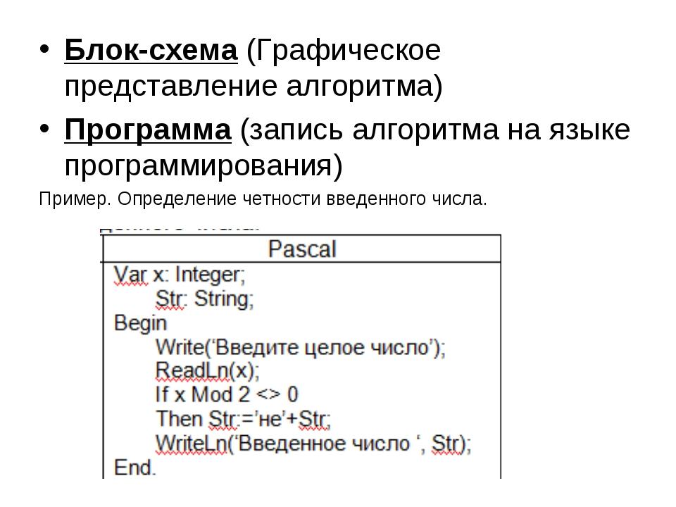 Блок-схема (Графическое представление алгоритма) Программа (запись алгоритма...